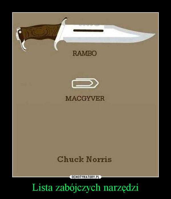 Lista zabójczych narzędzi –