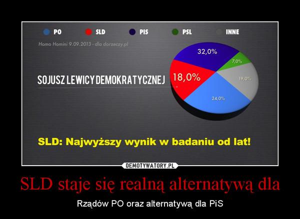 SLD staje się realną alternatywą dla – Rządów PO oraz alternatywą dla PiS