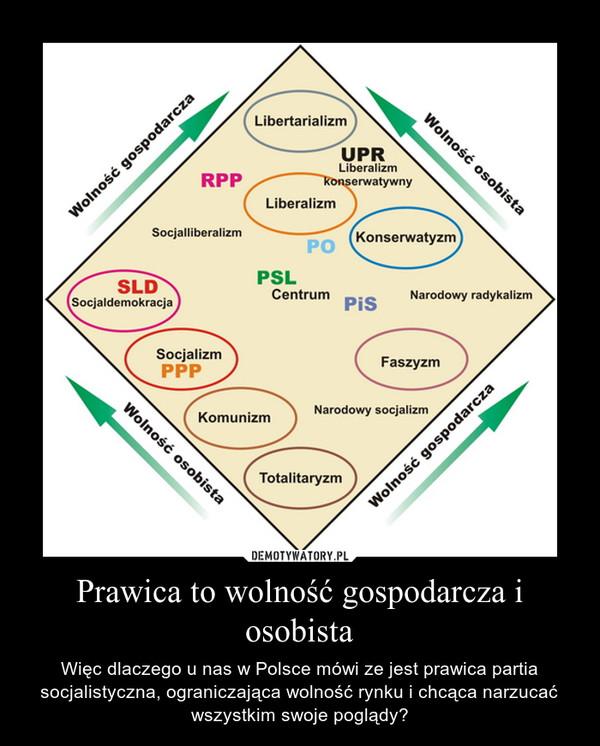 Demotywatory prawica to wolno gospodarcza i osobista ccuart Choice Image
