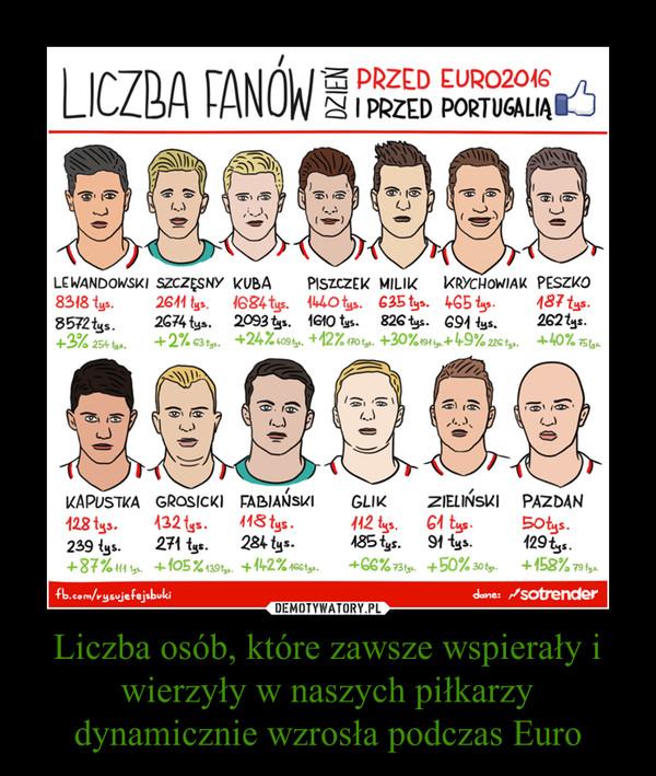 Liczba osób, które zawsze wspierały i wierzyły w naszych piłkarzy dynamicznie wzrosła podczas Euro –