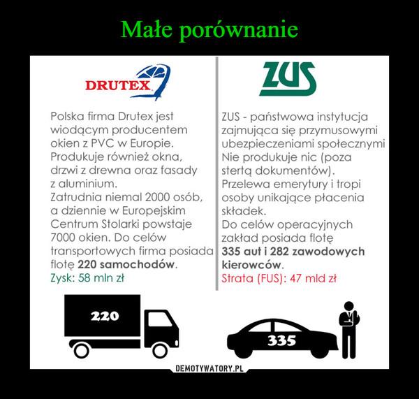 –  Polska firma Drutex jestwiodącym producentemokien z PVC w Europie.Produkuje również okna,drzwi z drewna oraz fasadyz aluminium.Zatrudnia niemal 2000 osób,a dziennie w EuropejskimCentrum Stolarki powstaje7000 okien. Do celówtransportowych firma posiadaflotę 220 samochodów.Zysk: 58 min złZUS - państwowa instytucjazajmująca się przymusowymiubezpieczeniami społecznymiNie produkuje nic (pozastertą dokumentów).Przelewa emerytury i tropiosoby unikające płaceniaskładek.Do celów operacyjnychzakład posiada flotę335 aut i 282 zawodowychkierowców.Strata (FUS): 47 mld zł