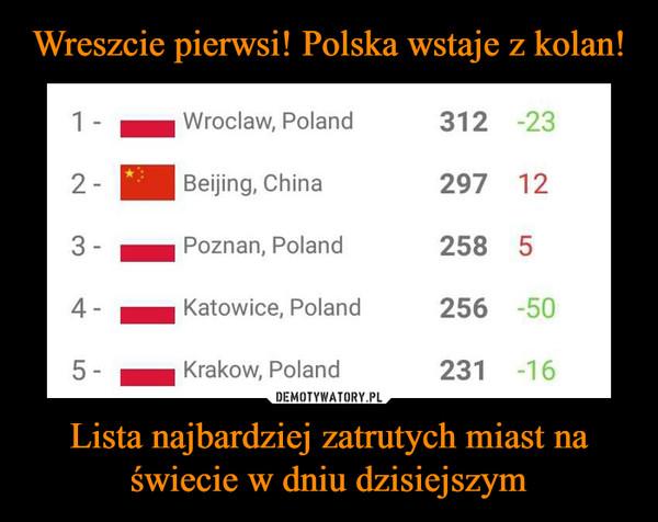 Lista najbardziej zatrutych miast na świecie w dniu dzisiejszym –  Wroclaw, PolandBeijing, ChinaPoznan, PolandKatowice, PolandKrakow, Poland
