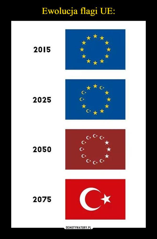–  2015 2025 2050 2075