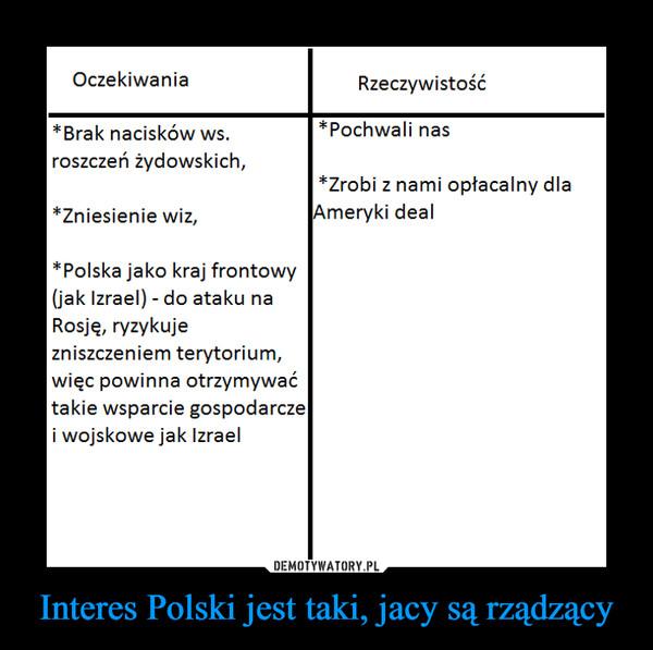 Interes Polski jest taki, jacy są rządzący –