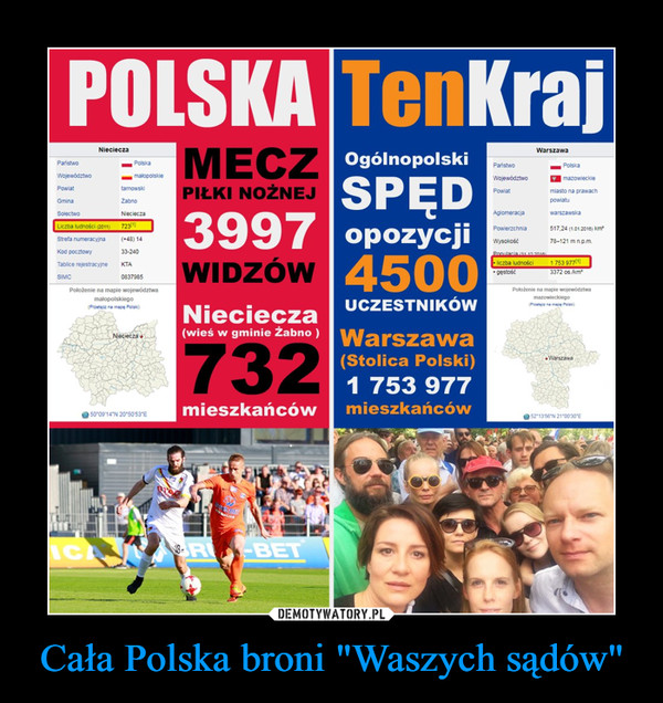 """Cała Polska broni """"Waszych sądów"""" –"""
