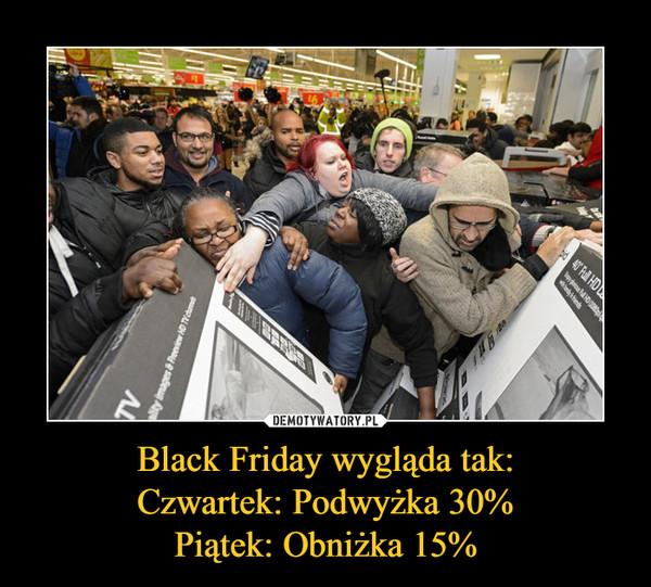 Black Friday wygląda tak:Czwartek: Podwyżka 30%Piątek: Obniżka 15% –