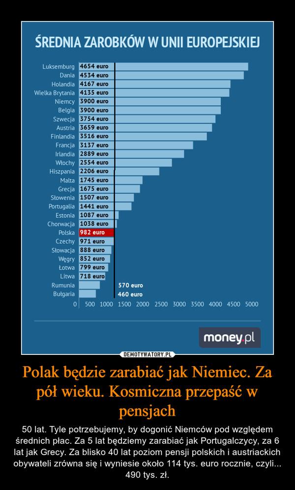 Polak będzie zarabiać jak Niemiec. Za pół wieku. Kosmiczna przepaść w pensjach – 50 lat. Tyle potrzebujemy, by dogonić Niemców pod względem średnich płac. Za 5 lat będziemy zarabiać jak Portugalczycy, za 6 lat jak Grecy. Za blisko 40 lat poziom pensji polskich i austriackich obywateli zrówna się i wyniesie około 114 tys. euro rocznie, czyli... 490 tys. zł.