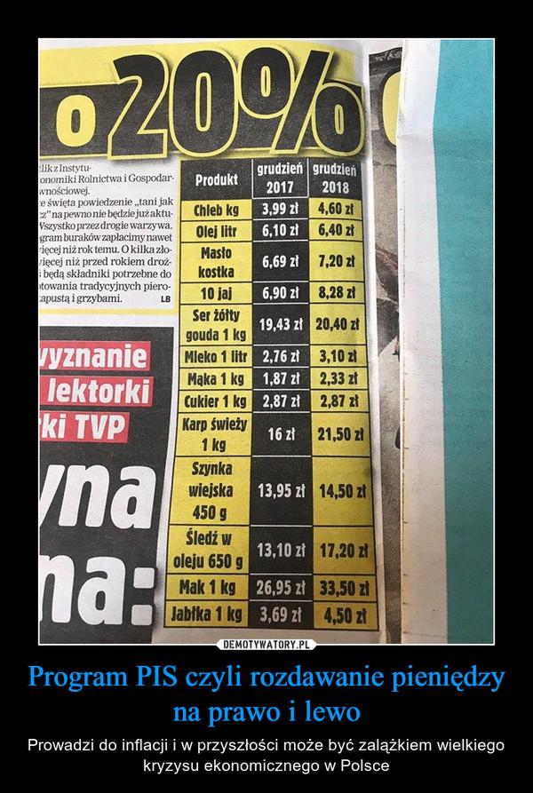 Program PIS czyli rozdawanie pieniędzy na prawo i lewo – Prowadzi do inflacji i w przyszłości może być zalążkiem wielkiego kryzysu ekonomicznego w Polsce
