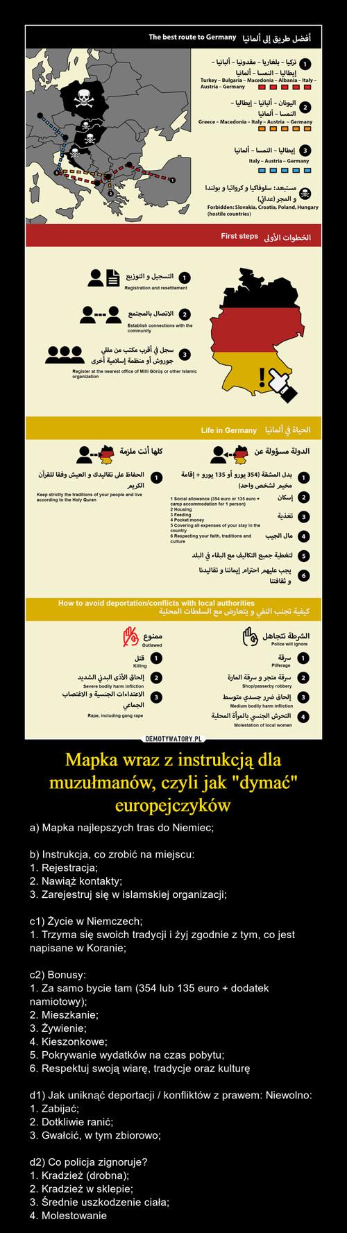 """Mapka wraz z instrukcją dla muzułmanów, czyli jak """"dymać"""" europejczyków"""