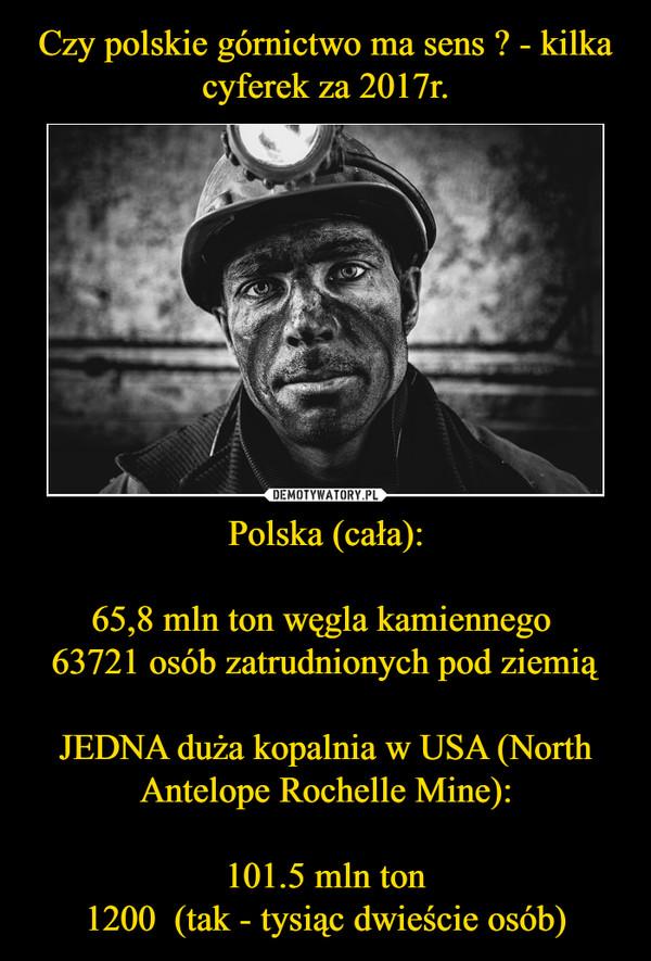 Polska (cała):65,8 mln ton węgla kamiennego 63721 osób zatrudnionych pod ziemiąJEDNA duża kopalnia w USA (North Antelope Rochelle Mine):101.5 mln ton1200  (tak - tysiąc dwieście osób) –