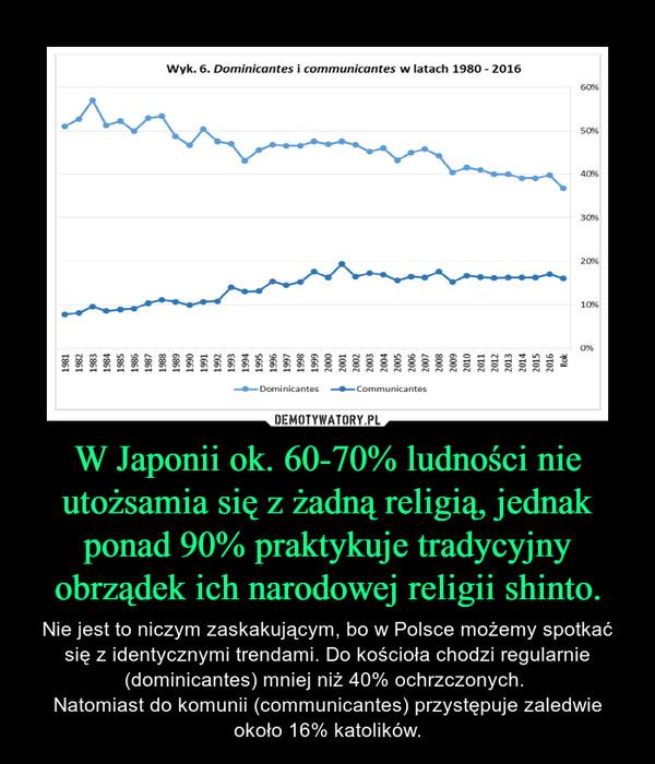 W Japonii ok. 60-70% ludności nie utożsamia się z żadną religią, jednak ponad 90% praktykuje tradycyjny obrządek ich narodowej religii shinto. – Nie jest to niczym zaskakującym, bo w Polsce możemy spotkać się z identycznymi trendami. Do kościoła chodzi regularnie (dominicantes) mniej niż 40% ochrzczonych. Natomiast do komunii (communicantes) przystępuje zaledwie około 16% katolików.