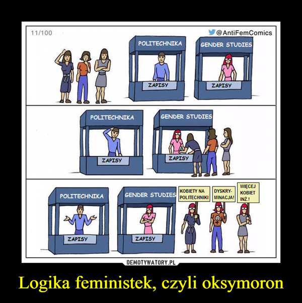 Logika feministek, czyli oksymoron –  PolitechnikaGender studies