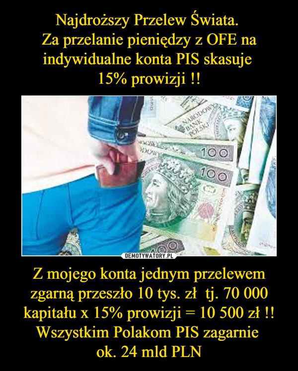 Z mojego konta jednym przelewem zgarną przeszło 10 tys. zł  tj. 70 000 kapitału x 15% prowizji = 10 500 zł !!Wszystkim Polakom PIS zagarnie ok. 24 mld PLN –