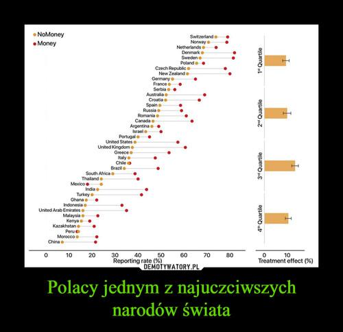 Polacy jednym z najuczciwszych narodów świata
