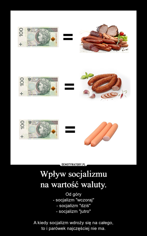 """Wpływ socjalizmuna wartość waluty. – Od góry- socjalizm """"wczoraj""""- socjalizm """"dziś""""- socjalizm """"jutro""""A kiedy socjalizm wdroży się na całego,to i parówek najczęściej nie ma."""