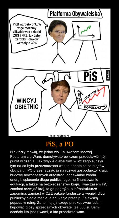 PiS, a PO