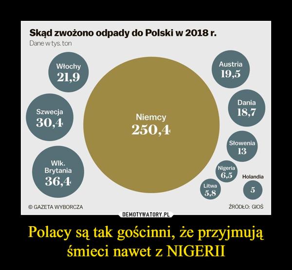 Polacy są tak gościnni, że przyjmują śmieci nawet z NIGERII –