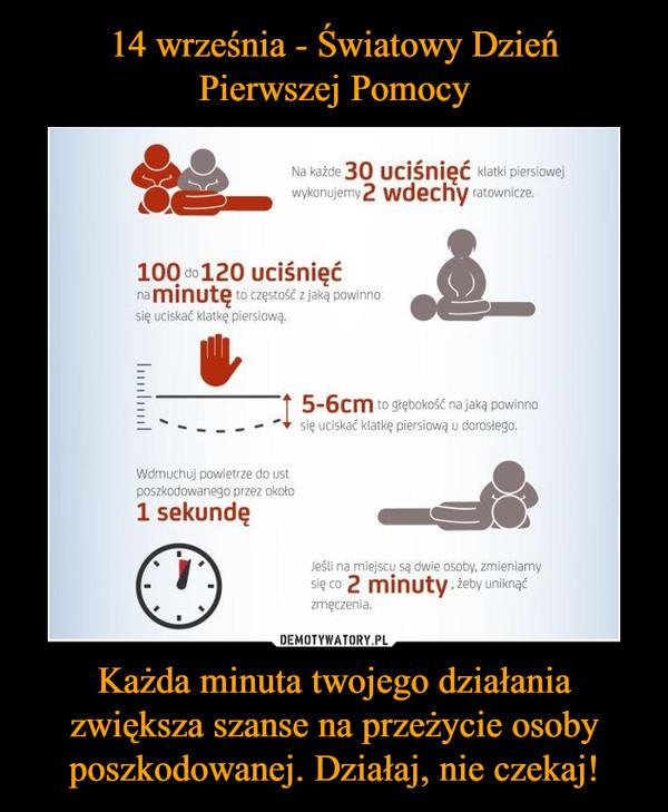 Każda minuta twojego działania zwiększa szanse na przeżycie osoby poszkodowanej. Działaj, nie czekaj! –  PIERWSZA POMOCW LICZBACHNa každe 30 Uciśnięć klatki piersiowejwkonujemy2 wdechy ratownicze.100 do 120 uciśnięćna minutę to częstość z jaką powinnosię uciskać klatkę piersiową.5-6cm to gtębokość na jaką powinnosię uciskać klatkę piersiową u darastego.Wdmuchuj powietrze do ustposzkodowanego przez około1 sekundęJeśli na miejscu są dwie osoby, zmieniamysię co 2 minuty žeby uniknaćzmęczenia.