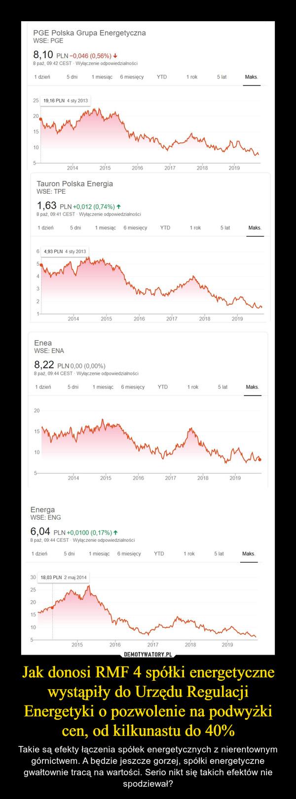 Jak donosi RMF 4 spółki energetyczne wystąpiły do Urzędu Regulacji Energetyki o pozwolenie na podwyżki cen, od kilkunastu do 40% – Takie są efekty łączenia spółek energetycznych z nierentownym górnictwem. A będzie jeszcze gorzej, spółki energetyczne gwałtownie tracą na wartości. Serio nikt się takich efektów nie spodziewał?