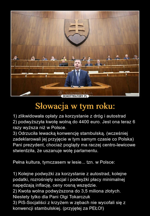Słowacja w tym roku: