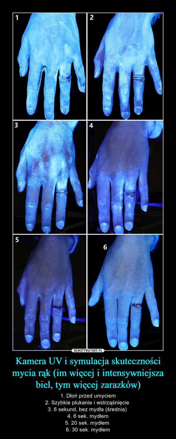 Kamera UV i symulacja skuteczności mycia rąk (im więcej i intensywniejsza biel, tym więcej zarazków) – 1. Dłoń przed umyciem2. Szybkie płukanie i wstrząśnięcie 3. 6 sekund, bez mydła (średnia) 4. 6 sek. mydłem5. 20 sek. mydłem 6. 30 sek. mydłem