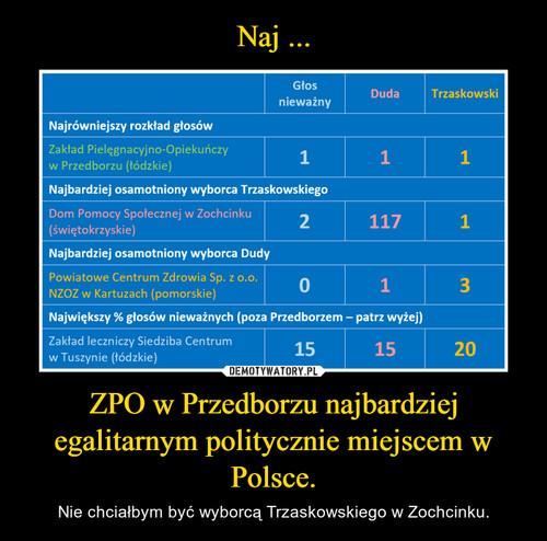 Naj ... ZPO w Przedborzu najbardziej egalitarnym politycznie miejscem w Polsce.