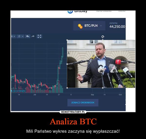 Analiza BTC – Mili Państwo wykres zaczyna się wypłaszczać!