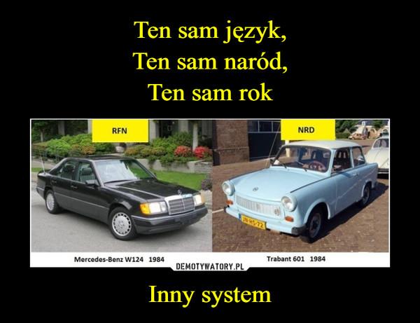 Inny system –