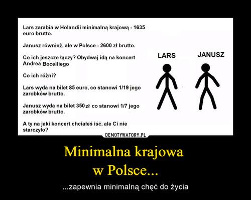 Minimalna krajowa  w Polsce...