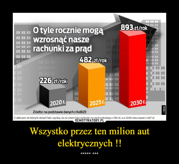 Wszystko przez ten milion aut elektrycznych !! – ***** ***