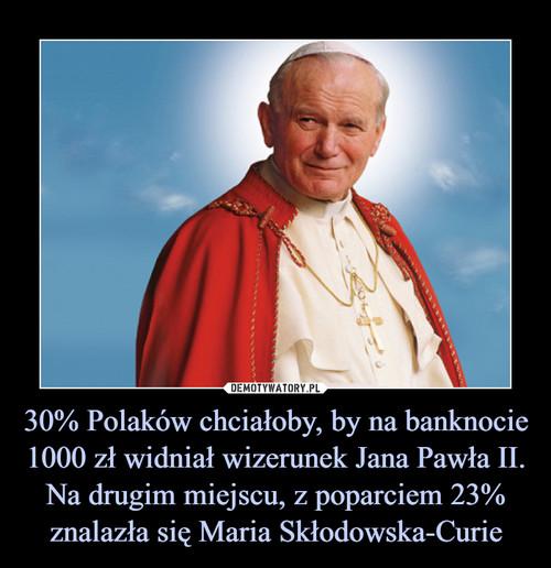 30% Polaków chciałoby, by na banknocie 1000 zł widniał wizerunek Jana Pawła II. Na drugim miejscu, z poparciem 23% znalazła się Maria Skłodowska-Curie