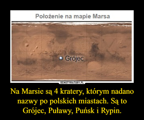 Na Marsie są 4 kratery, którym nadano nazwy po polskich miastach. Są to Grójec, Puławy, Puńsk i Rypin. –
